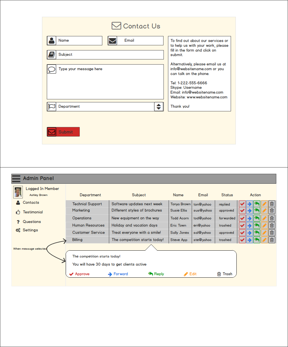 User Story For Contact Us Form