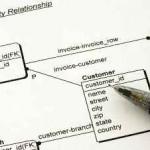 Get The Hottest In-Demand, SQL Skills Or Database Career